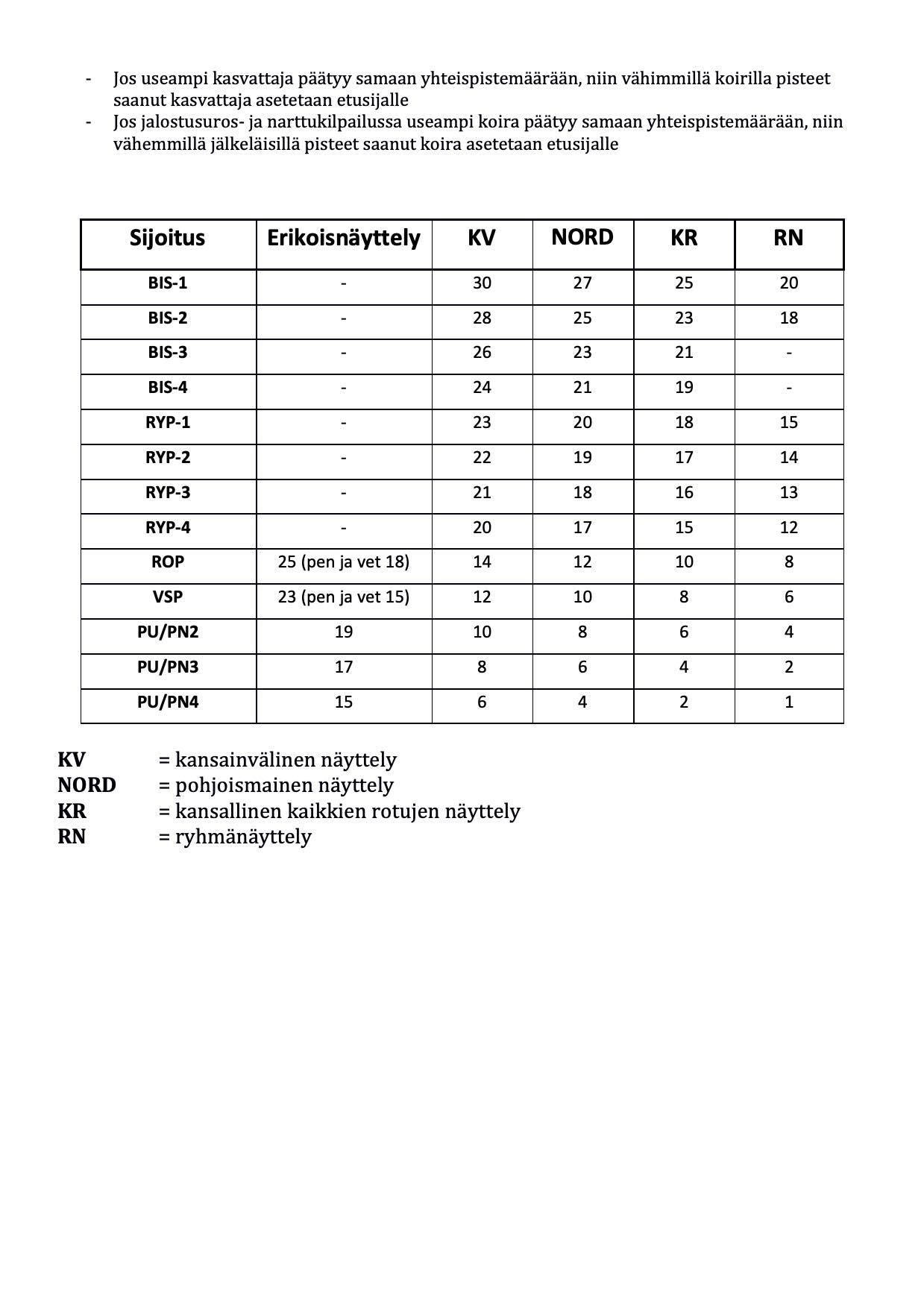 Vuoden-Peke-pistelaskusääntö-1.1.2019-alkaen 2